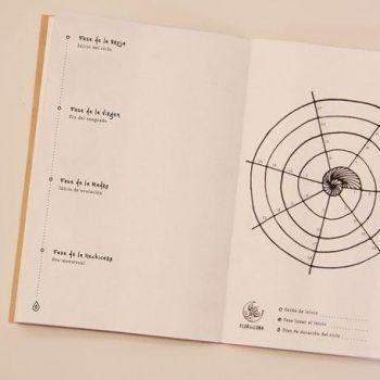 flor-de-luna-bitacora-registro-de-ciclo